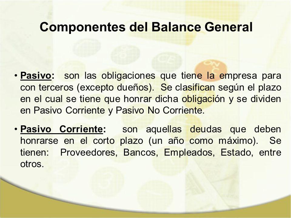 Componentes del Balance General Pasivo: son las obligaciones que tiene la empresa para con terceros (excepto dueños). Se clasifican según el plazo en