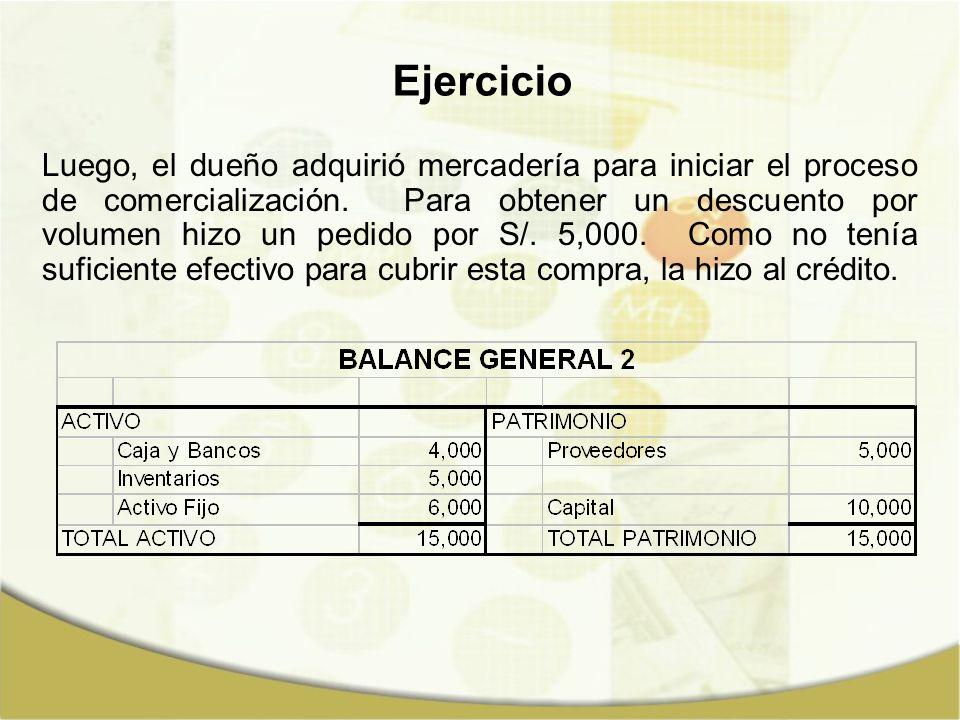 Luego, el dueño adquirió mercadería para iniciar el proceso de comercialización. Para obtener un descuento por volumen hizo un pedido por S/. 5,000. C