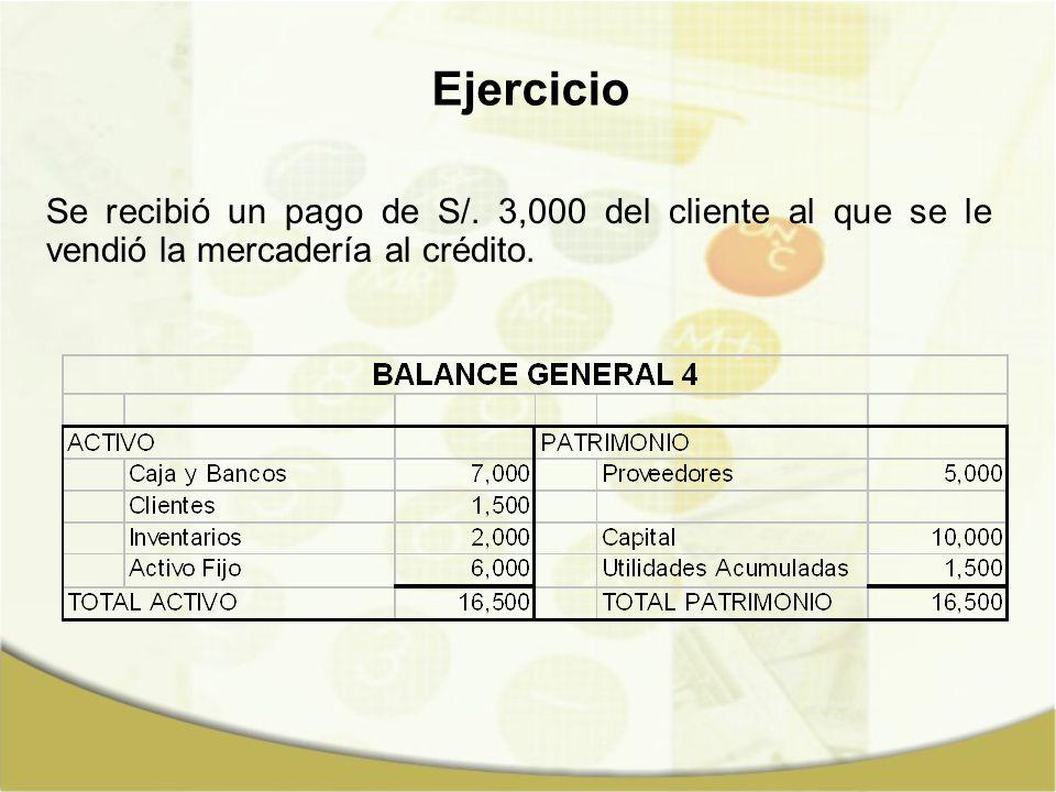 Se recibió un pago de S/. 3,000 del cliente al que se le vendió la mercadería al crédito. Ejercicio