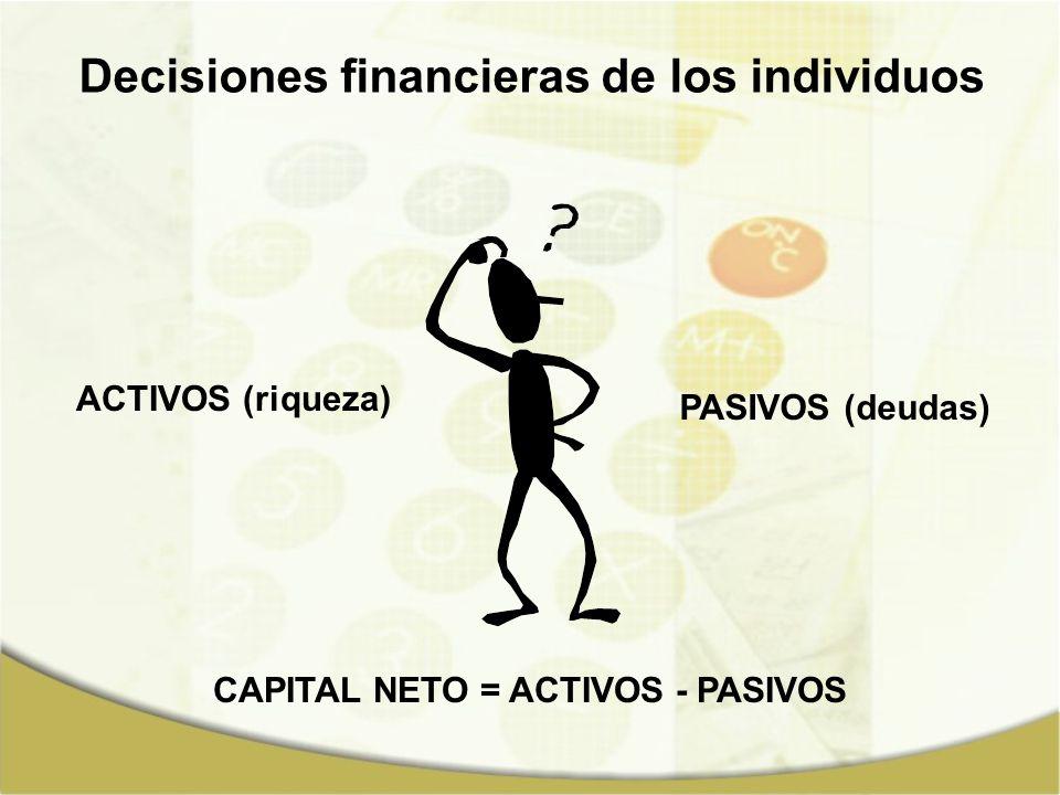Decisiones financieras de los individuos ACTIVOS (riqueza) PASIVOS (deudas) CAPITAL NETO = ACTIVOS - PASIVOS