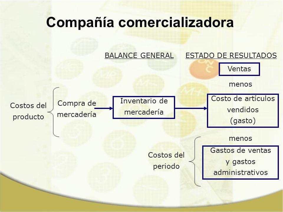 Compañía comercializadora Ventas Costo de artículos vendidos (gasto) Gastos de ventas y gastos administrativos menos ESTADO DE RESULTADOSBALANCE GENER