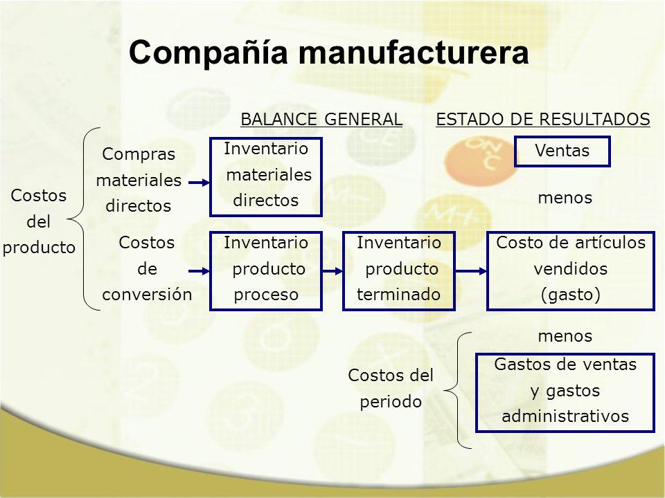 Compañía manufacturera Ventas Costo de artículos vendidos (gasto) Gastos de ventas y gastos administrativos menos ESTADO DE RESULTADOSBALANCE GENERAL