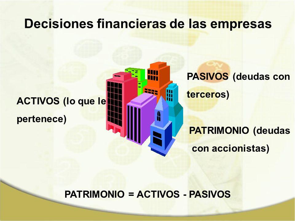 Aunque todos los activos se expresan en términos de unidades monetarias, sólo el Efectivo representa dinero real.