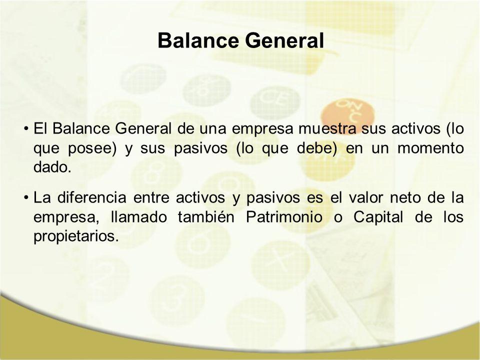 Balance General El Balance General de una empresa muestra sus activos (lo que posee) y sus pasivos (lo que debe) en un momento dado. La diferencia ent