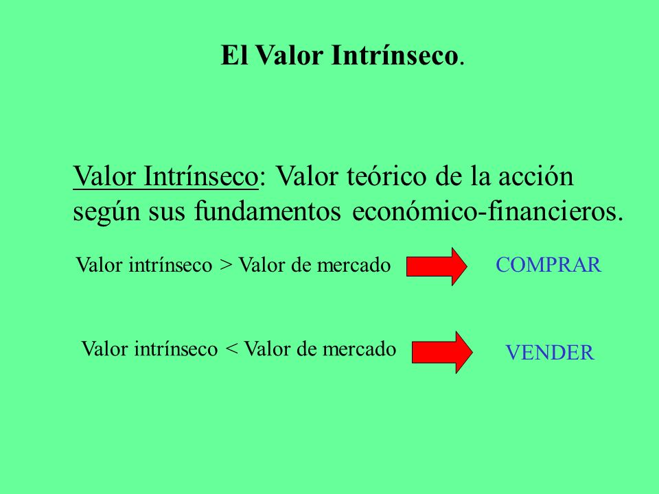 El Valor Intrínseco. Valor Intrínseco: Valor teórico de la acción según sus fundamentos económico-financieros. Valor intrínseco > Valor de mercado COM