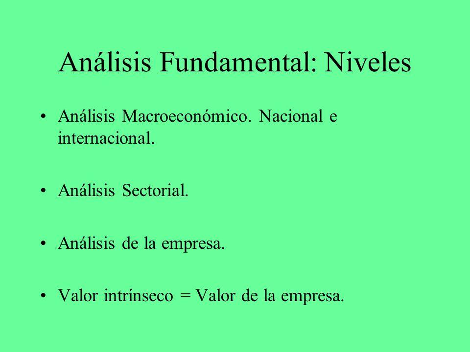 Análisis Fundamental: Niveles Análisis Macroeconómico. Nacional e internacional. Análisis Sectorial. Análisis de la empresa. Valor intrínseco = Valor