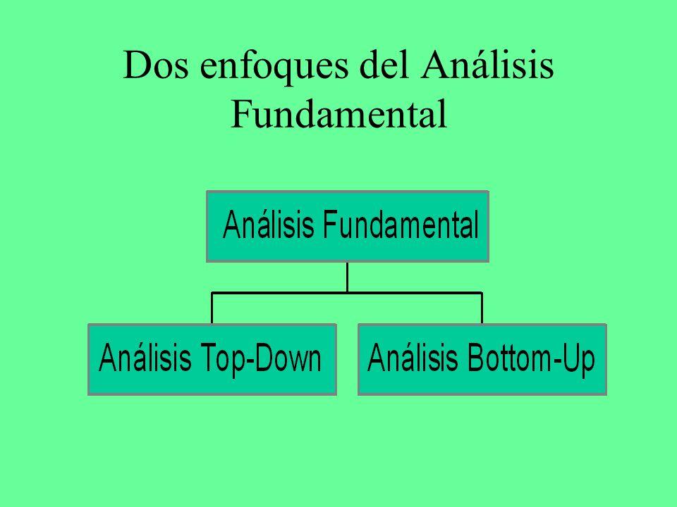 Dos enfoques del Análisis Fundamental