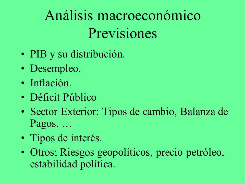 Análisis macroeconómico Previsiones PIB y su distribución. Desempleo. Inflación. Déficit Público Sector Exterior: Tipos de cambio, Balanza de Pagos, …
