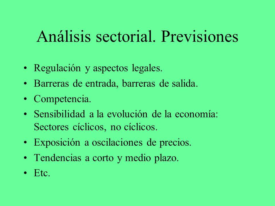 Análisis sectorial. Previsiones Regulación y aspectos legales. Barreras de entrada, barreras de salida. Competencia. Sensibilidad a la evolución de la