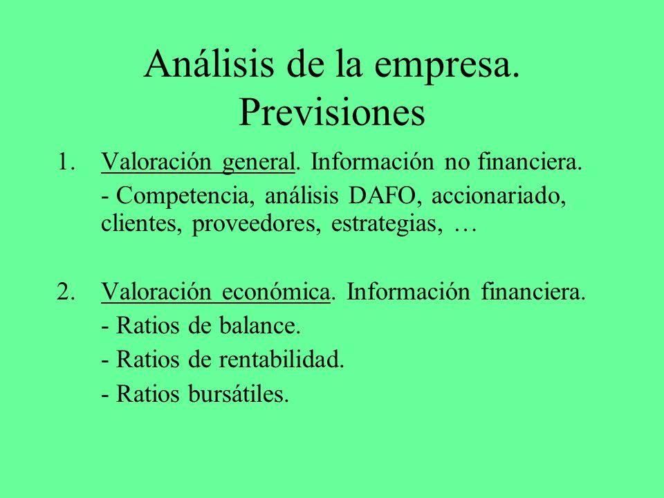 Análisis de la empresa. Previsiones 1.Valoración general. Información no financiera. - Competencia, análisis DAFO, accionariado, clientes, proveedores