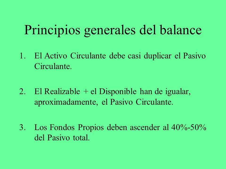Principios generales del balance 1.El Activo Circulante debe casi duplicar el Pasivo Circulante. 2.El Realizable + el Disponible han de igualar, aprox