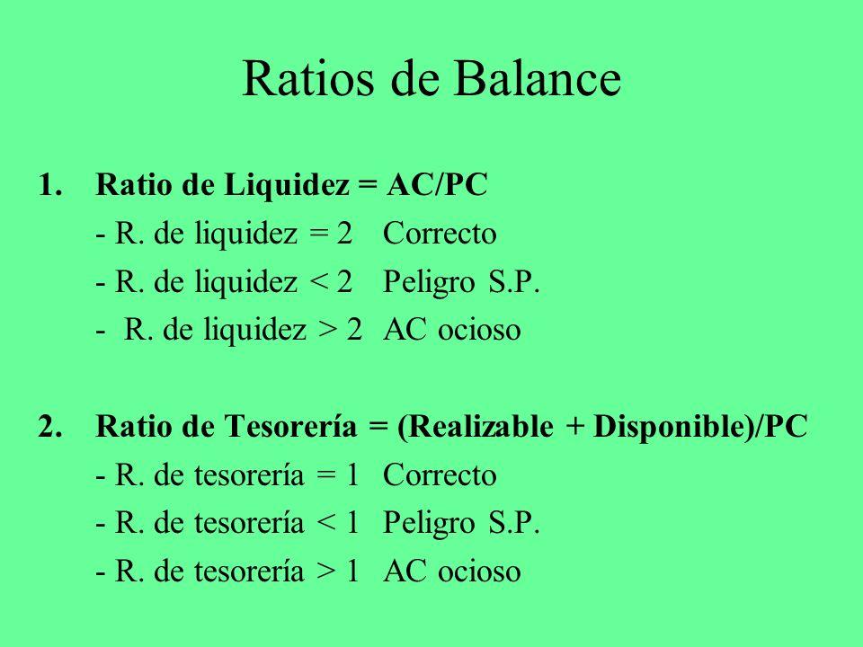 Ratios de Balance 1.Ratio de Liquidez = AC/PC - R. de liquidez = 2Correcto - R. de liquidez < 2Peligro S.P. -R. de liquidez > 2AC ocioso 2.Ratio de Te