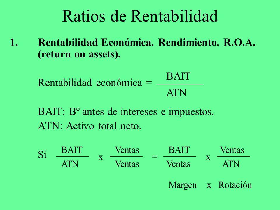 Ratios de Rentabilidad 1.Rentabilidad Económica. Rendimiento. R.O.A. (return on assets). Rentabilidad económica = BAIT: Bº antes de intereses e impues