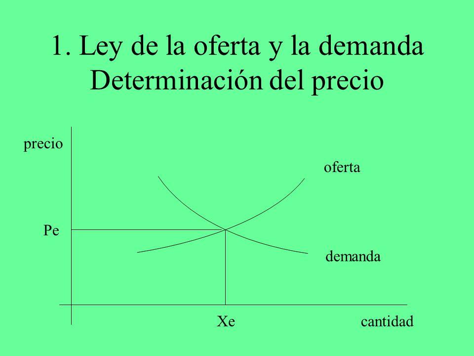 1. Ley de la oferta y la demanda Determinación del precio cantidad precio demanda oferta Xe Pe