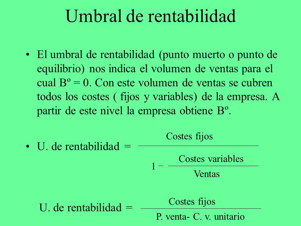 Umbral de rentabilidad El umbral de rentabilidad (punto muerto o punto de equilibrio) nos indica el volumen de ventas para el cual Bº = 0. Con este vo