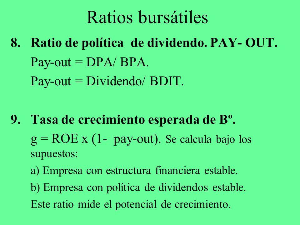Ratios bursátiles 8.Ratio de política de dividendo. PAY- OUT. Pay-out = DPA/ BPA. Pay-out = Dividendo/ BDIT. 9.Tasa de crecimiento esperada de Bº. g =