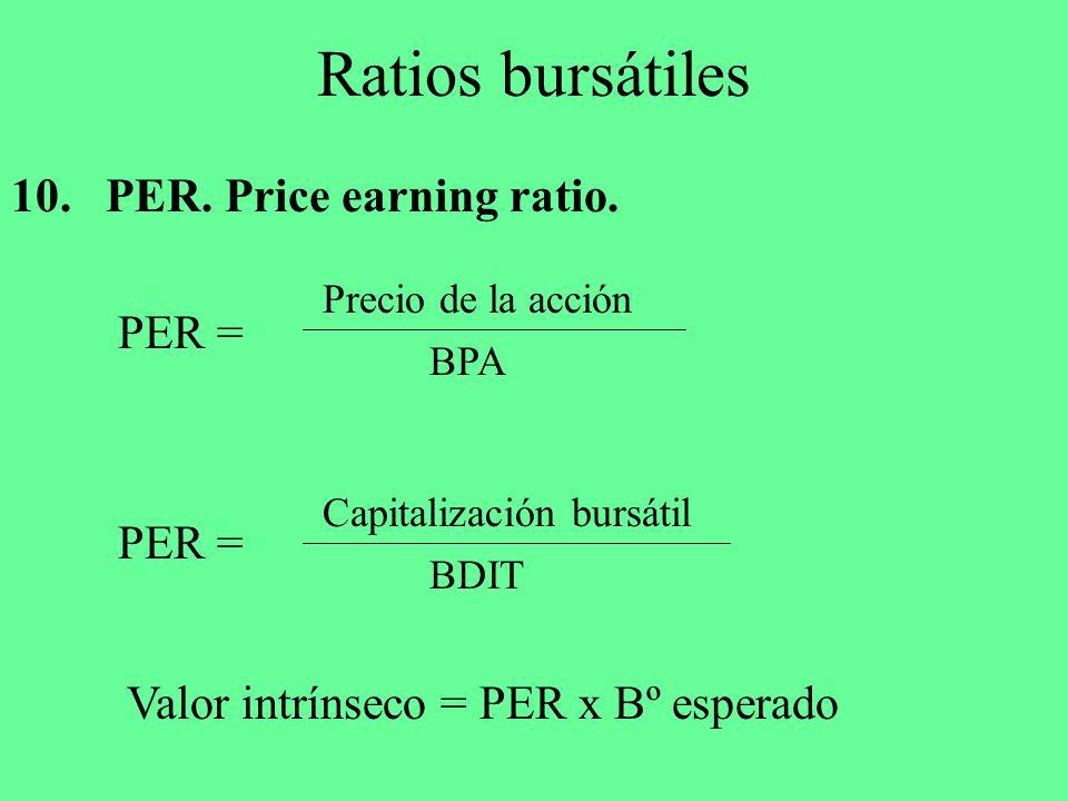 Ratios bursátiles 10. PER. Price earning ratio. PER = Precio de la acción BPA PER = Capitalización bursátil BDIT Valor intrínseco = PER x Bº esperado