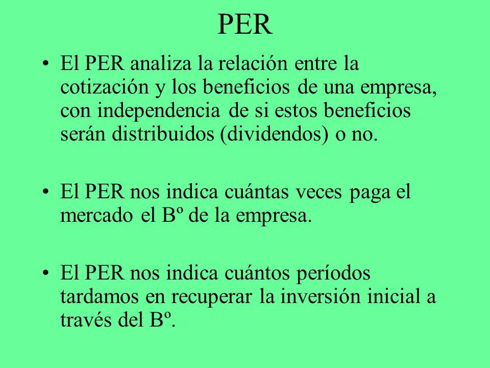 PER El PER analiza la relación entre la cotización y los beneficios de una empresa, con independencia de si estos beneficios serán distribuidos (divid