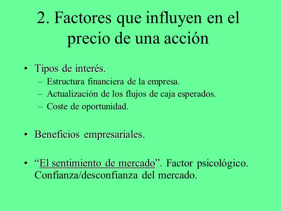 2. Factores que influyen en el precio de una acción Tipos de interés.Tipos de interés. –Estructura financiera de la empresa. –Actualización de los flu