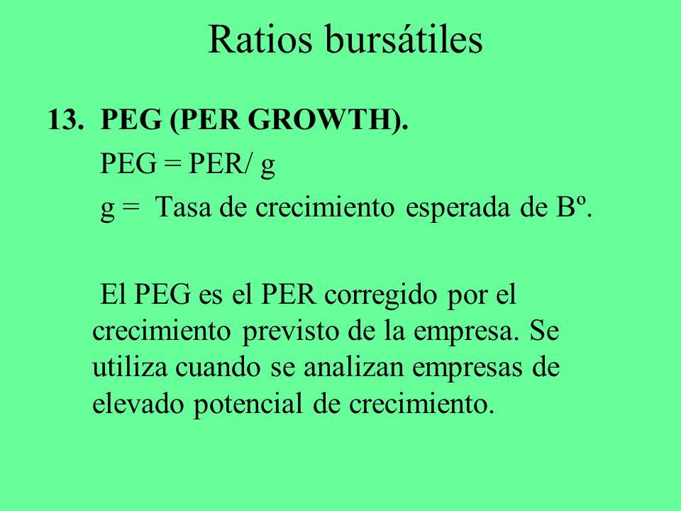 Ratios bursátiles 13. PEG (PER GROWTH). PEG = PER/ g g = Tasa de crecimiento esperada de Bº. El PEG es el PER corregido por el crecimiento previsto de