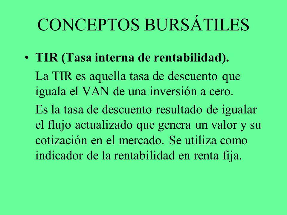 CONCEPTOS BURSÁTILES TIR (Tasa interna de rentabilidad). La TIR es aquella tasa de descuento que iguala el VAN de una inversión a cero. Es la tasa de