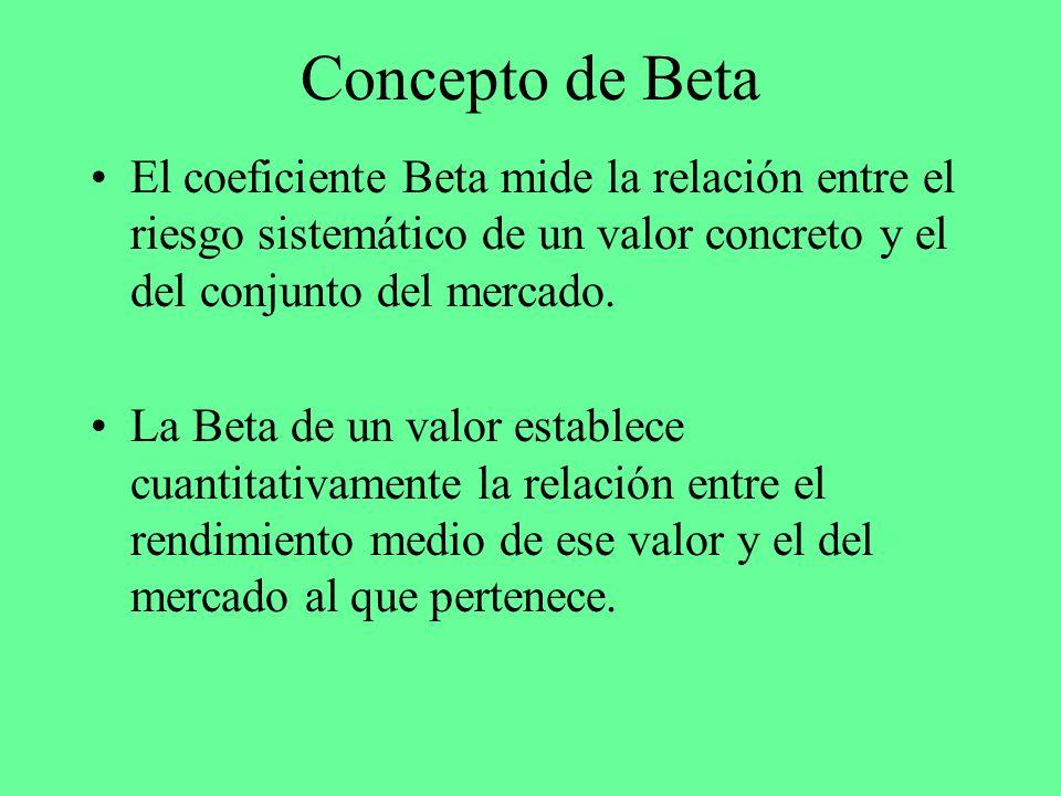 Concepto de Beta El coeficiente Beta mide la relación entre el riesgo sistemático de un valor concreto y el del conjunto del mercado. La Beta de un va