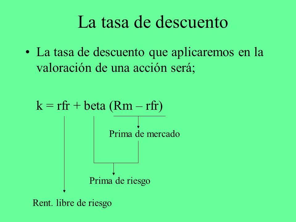 La tasa de descuento La tasa de descuento que aplicaremos en la valoración de una acción será; k = rfr + beta (Rm – rfr) Prima de mercado Prima de rie