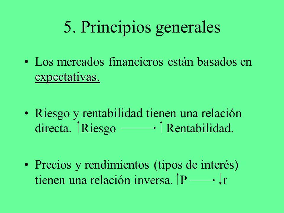 5. Principios generales expectativas.Los mercados financieros están basados en expectativas. Riesgo y rentabilidad tienen una relación directa. Riesgo