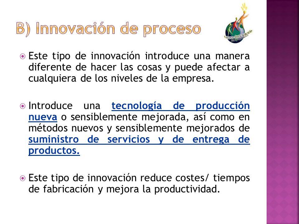 Este tipo de innovación introduce una manera diferente de hacer las cosas y puede afectar a cualquiera de los niveles de la empresa. Introduce una tec