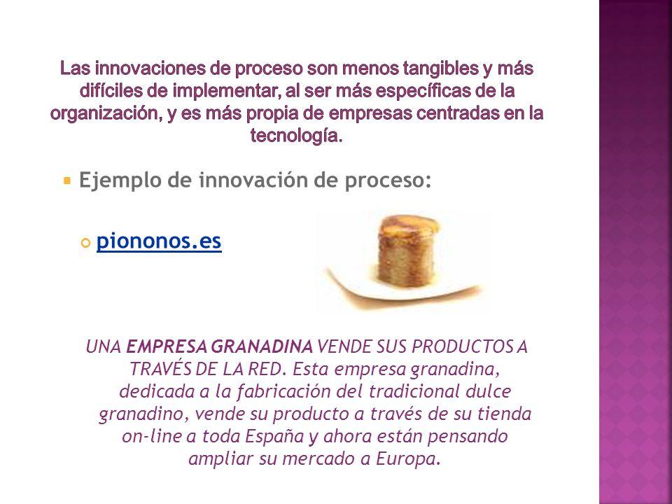 Ejemplo de innovación de proceso: piononos.es UNA EMPRESA GRANADINA VENDE SUS PRODUCTOS A TRAVÉS DE LA RED. Esta empresa granadina, dedicada a la fabr