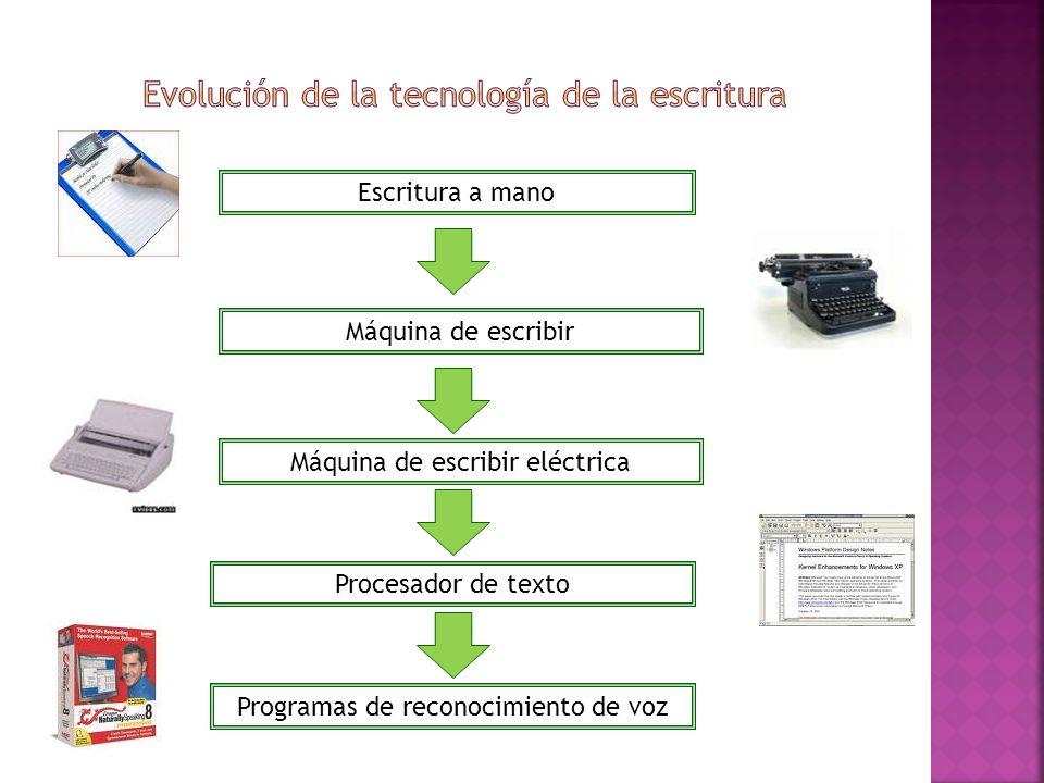 Escritura a mano Máquina de escribir Máquina de escribir eléctrica Procesador de texto Programas de reconocimiento de voz