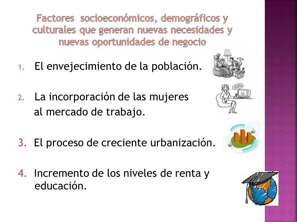 1. El envejecimiento de la población. 2. La incorporación de las mujeres al mercado de trabajo. 3. El proceso de creciente urbanización. 4. Incremento