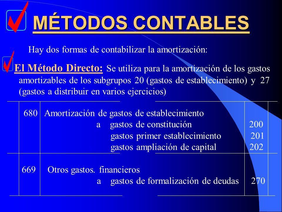 MÉTODOS CONTABLES Hay dos formas de contabilizar la amortización: El Método Directo: Se utiliza para la amortización de los gastos amortizables de los