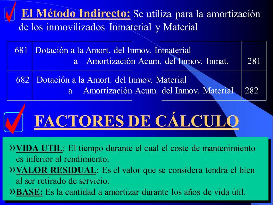 El Método Indirecto: Se utiliza para la amortización de los inmovilizados Inmaterial y Material 681 Dotación a la Amort. del Inmov. Inmaterial a Amort