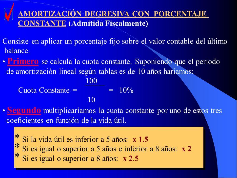 AMORTIZACIÓN DEGRESIVA CON PORCENTAJE CONSTANTE (Admitida Fiscalmente) Consiste en aplicar un porcentaje fijo sobre el valor contable del último balan
