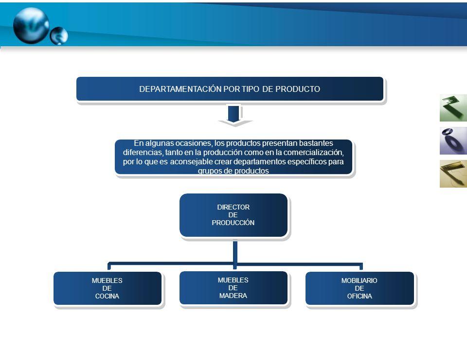 DIRECTOR DE PRODUCCIÓN MUEBLES DE COCINA MUEBLES DE MADERA MOBILIARIO DE OFICINA DEPARTAMENTACIÓN POR TIPO DE PRODUCTO En algunas ocasiones, los produ