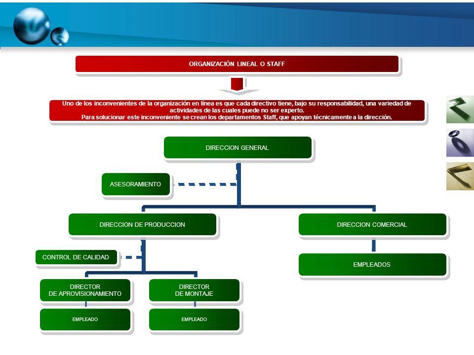 EMPLEADO ORGANIZACIÓN LINEAL O STAFF Uno de los inconvenientes de la organización en línea es que cada directivo tiene, bajo su responsabilidad, una v