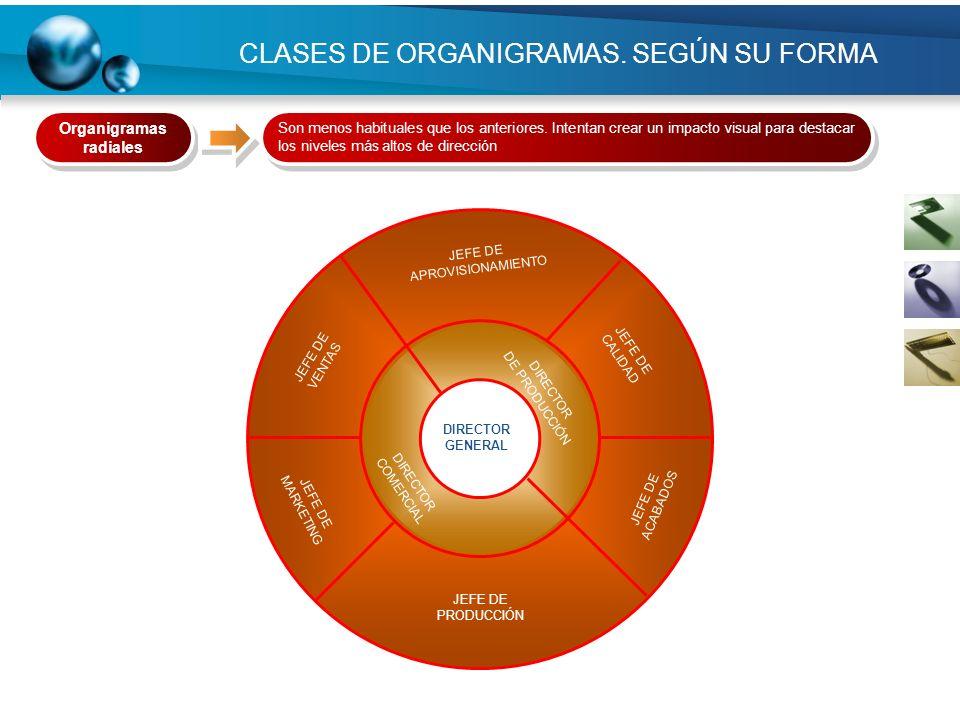 CLASES DE ORGANIGRAMAS. SEGÚN SU FORMA JEFE DE APROVISIONAMIENTO Organigramas radiales Son menos habituales que los anteriores. Intentan crear un impa