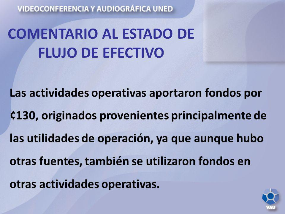 Las actividades operativas aportaron fondos por ¢130, originados provenientes principalmente de las utilidades de operación, ya que aunque hubo otras