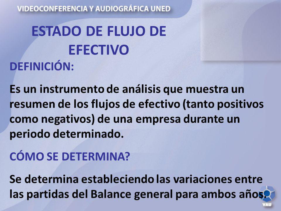 DEFINICIÓN: Es un instrumento de análisis que muestra un resumen de los flujos de efectivo (tanto positivos como negativos) de una empresa durante un