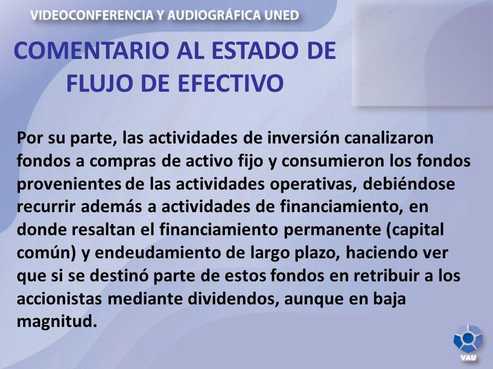 Por su parte, las actividades de inversión canalizaron fondos a compras de activo fijo y consumieron los fondos provenientes de las actividades operat