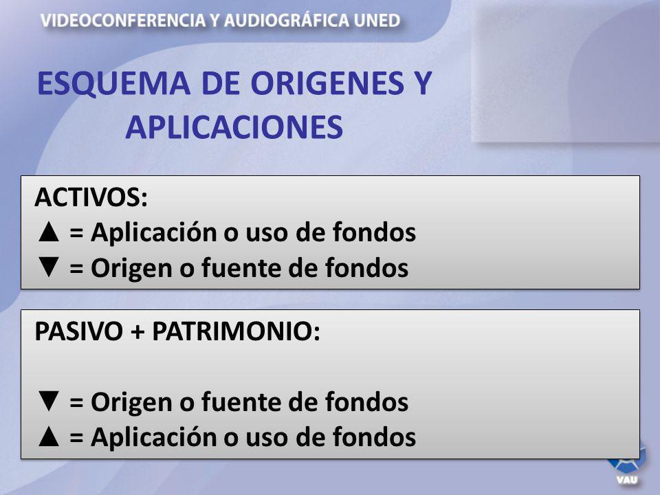 b.ACTIVIDADES ConceptoMontoTotal Actividades Operativas: Utilidad Operación Depreciación Aum.