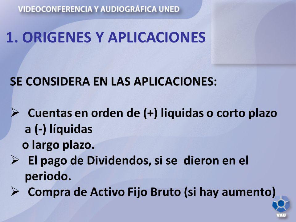 EL EFECTIVO SE INCLUYE AL FINAL DE ORIGENES O APLICACIONES, SEGÚN CORRESPONDA.