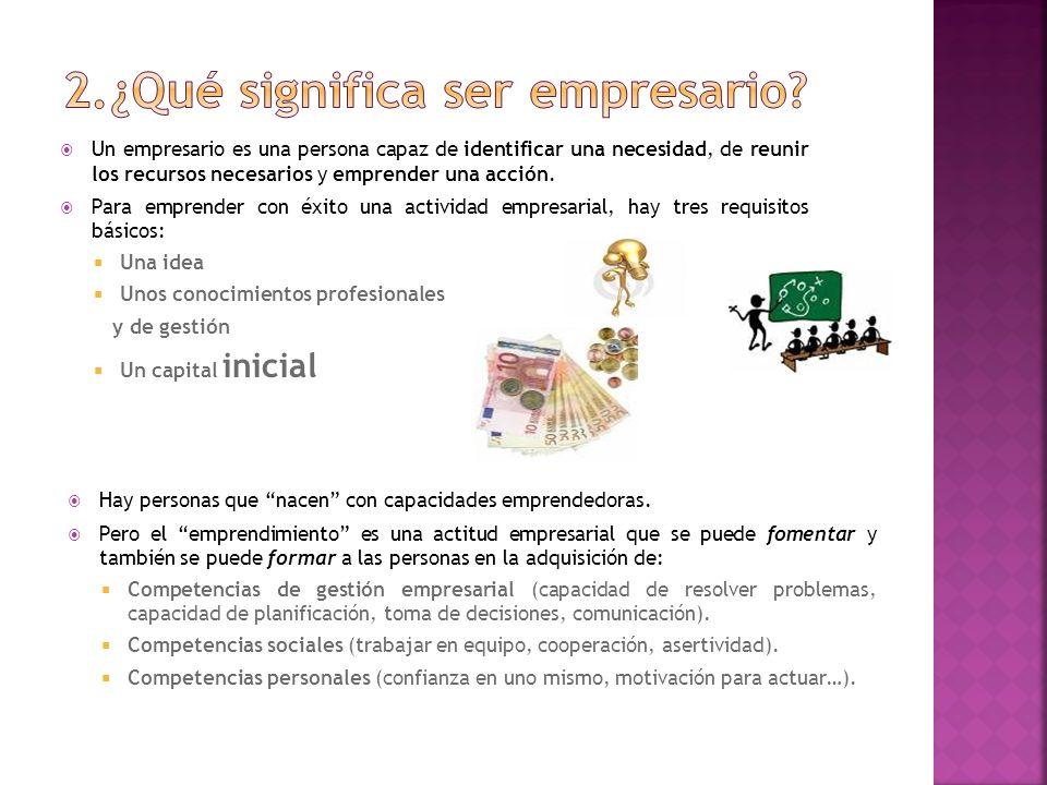 EMPRENDEDORESFAMOSOSEMPRENDEDORESFAMOSOS El emprendedor/a: ¿nace o se hace.