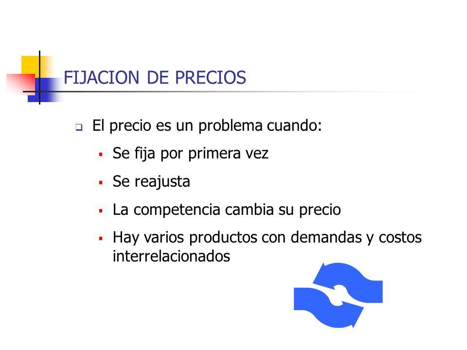 EL PROBLEMA DE LA FIJACION DE LOS PRECIOS PUEDE SER ENFOCADO DE DIFERENTES FORMAS...