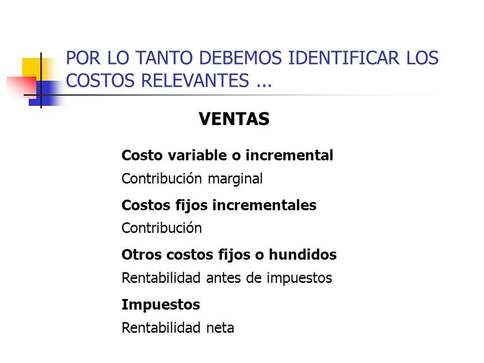 Algunos Problemas: Considerar el promedio de costos variables como relevante para una nueva unidad La depreciación a elegir Un costo no es todo incremental o todo no incremental El costo relevante en muchos casos es el de oportunidad POR LO TANTO DEBEMOS IDENTIFICAR LOS COSTOS RELEVANTES...