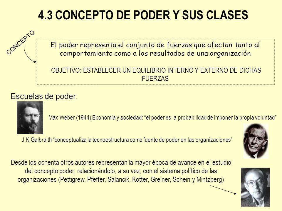 4.3 CONCEPTO DE PODER Y SUS CLASES Elementos de poder: 1.- INSTRUMENTOS CONDIGNO (capacidad de imponer) COMPENSATORIO (recompensa) CONDICIONADO (modificación de creencias) 2.- INSTITUCIONES O FUENTES LA PERSONALIDAD LA PROPIEDAD LA ORGANIZACIÓN Expresan los orígenes del poderExpresan los formas de ejercer el poder 3.- CONDICIONES: Tener acceso a los instrumentos de poder 4.- EFECTOS: Recompensas, condiciones sociales y complejidad del comportamiento
