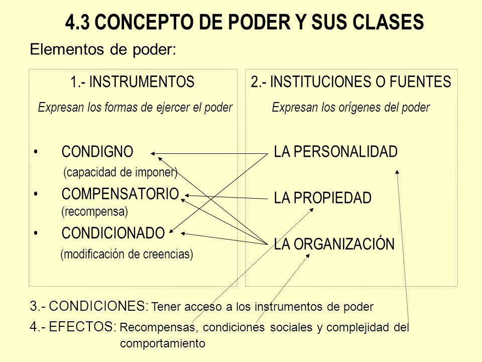 4.3 CONCEPTO DE PODER Y SUS CLASES Elementos de poder: 1.- INSTRUMENTOS CONDIGNO (capacidad de imponer) COMPENSATORIO (recompensa) CONDICIONADO (modif