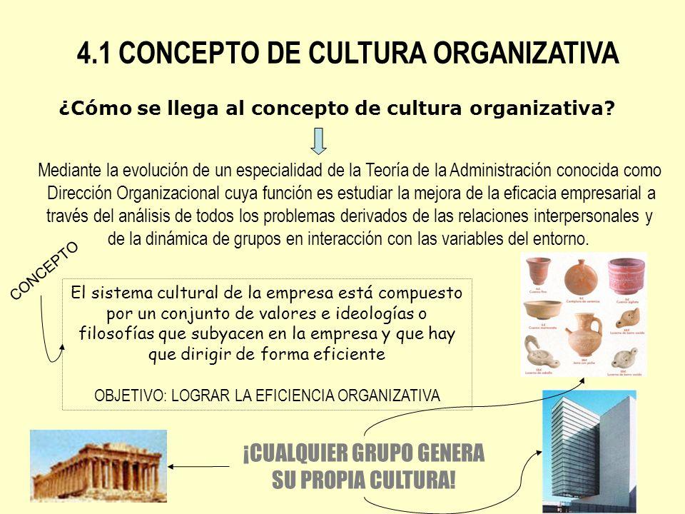 4.1 CONCEPTO DE CULTURA ORGANIZATIVA El sistema cultural de la empresa está compuesto por un conjunto de valores e ideologías o filosofías que subyace