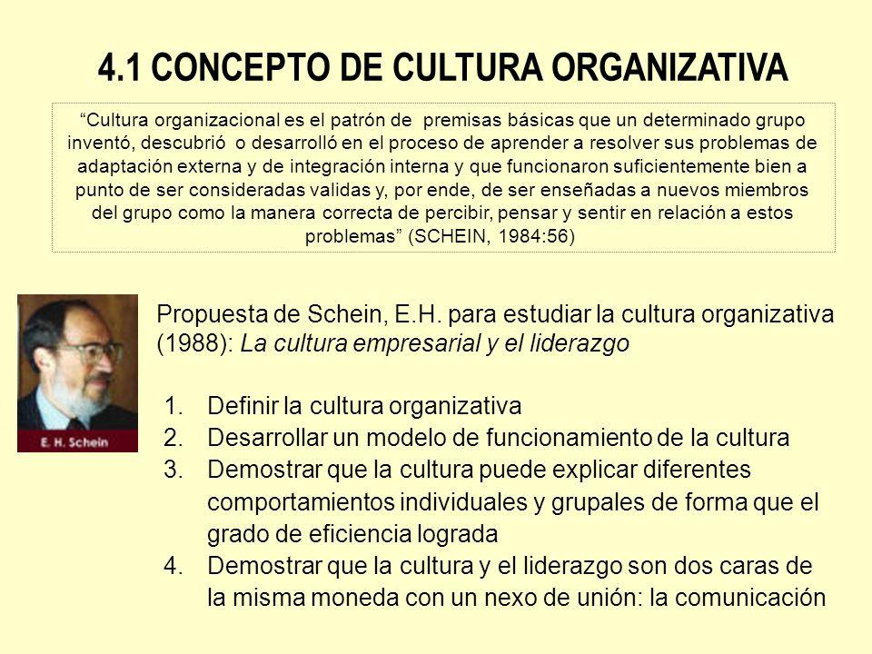 4.1 CONCEPTO DE CULTURA ORGANIZATIVA Propuesta de Schein, E.H. para estudiar la cultura organizativa (1988): La cultura empresarial y el liderazgo 1.D